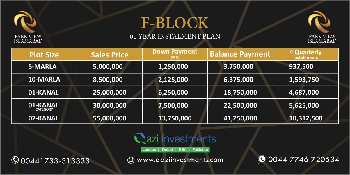 park view payment plan Block F