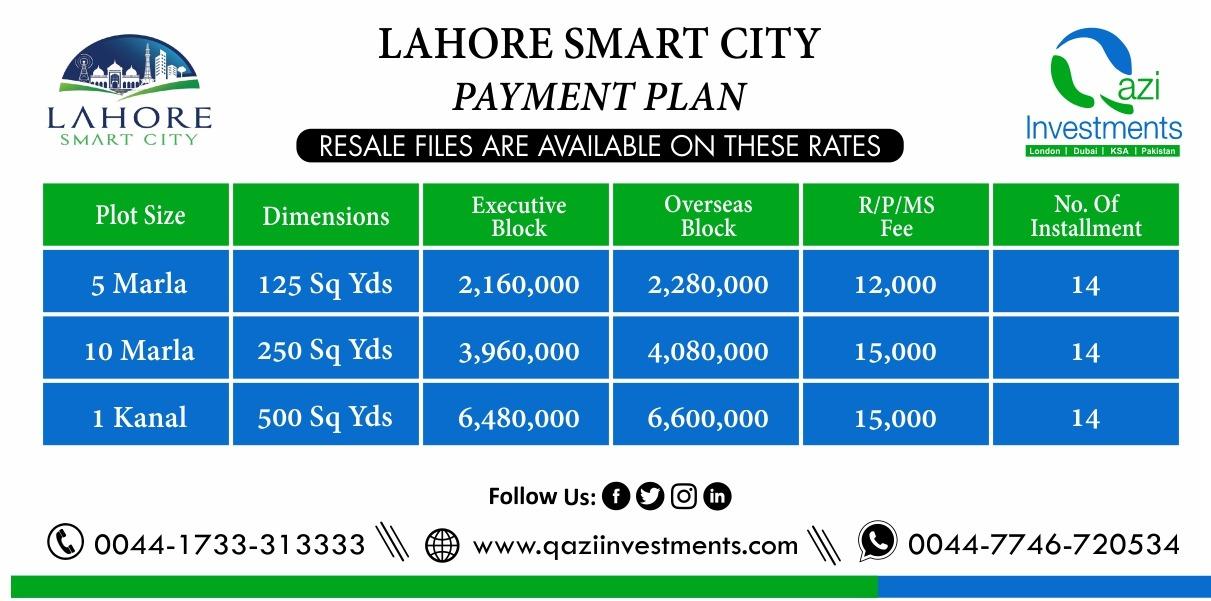 lahore smart city payment plan latest