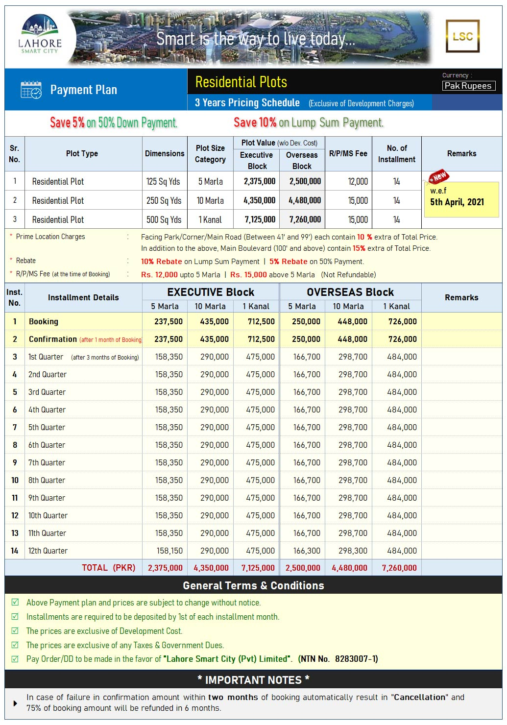 payment_plan_OF lahore smart city