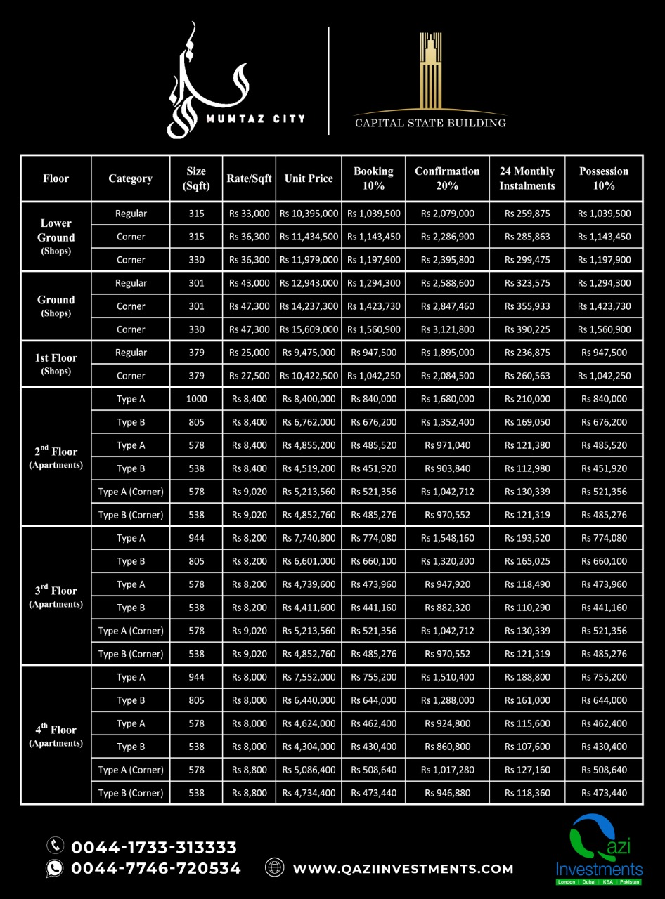 Capital State Building Payment Plan