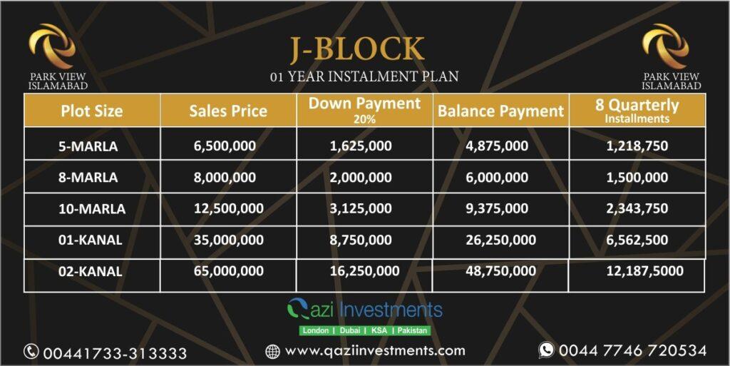 PARK VIEW CITY J-BLOCK PAYMENT PLAN