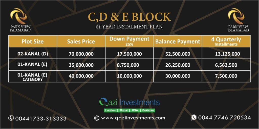 PARK VIEW CITY C,D & E BLOCK PAYMENT PLAN