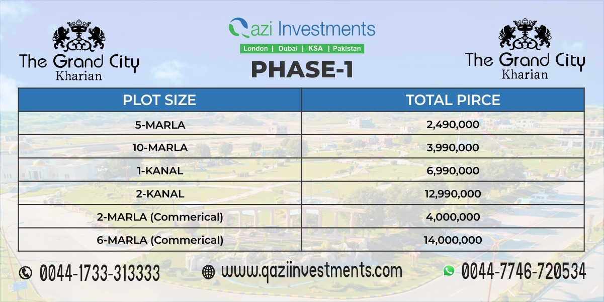 GRAND CITY KHARIAN PHASE-1 PAYMENT PLAN