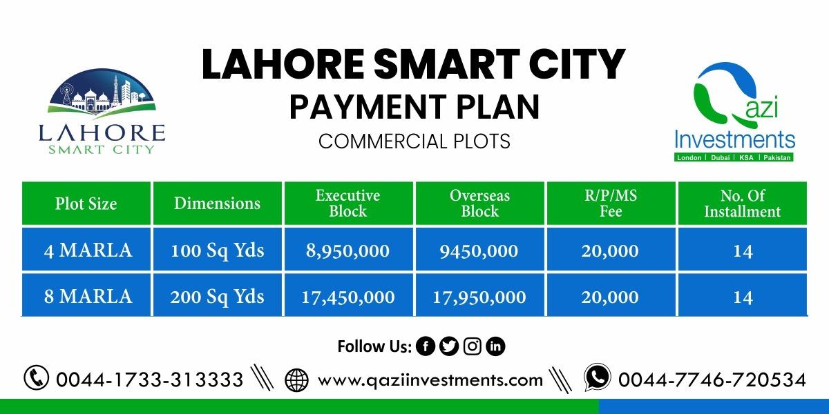 lahore-smart-city-Commerical payment-plan qazi