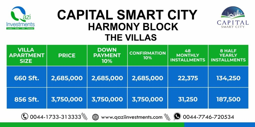 Capital-Smart-City-Harmony-Block-Payment Plan