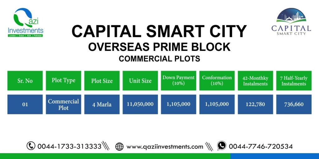 Capital-Smart-City-Oversease-Prime-Commerical-Block-Payment Plan