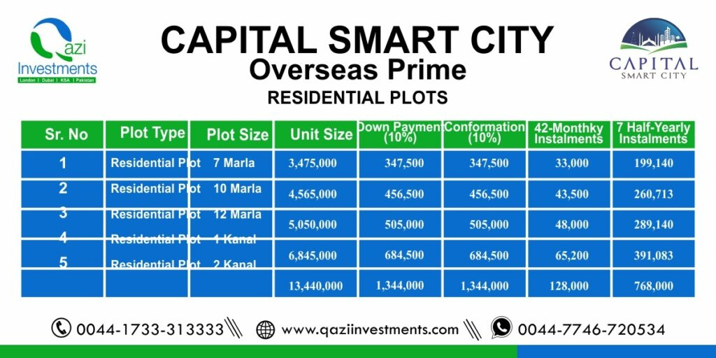 Capital-Smart-City-Oversease-Prime-Residential-BlockPayment Plan